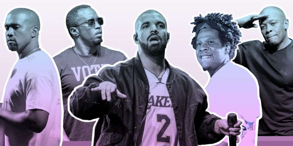 Forbes Lists Richest Rappers of 2019